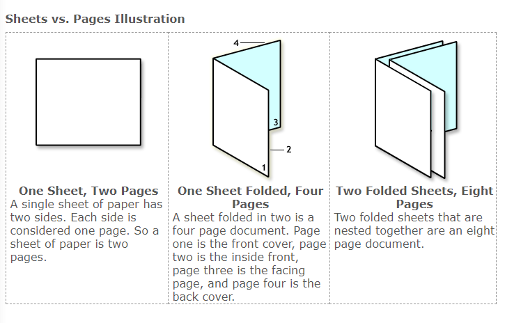 sheets vs pages illustration