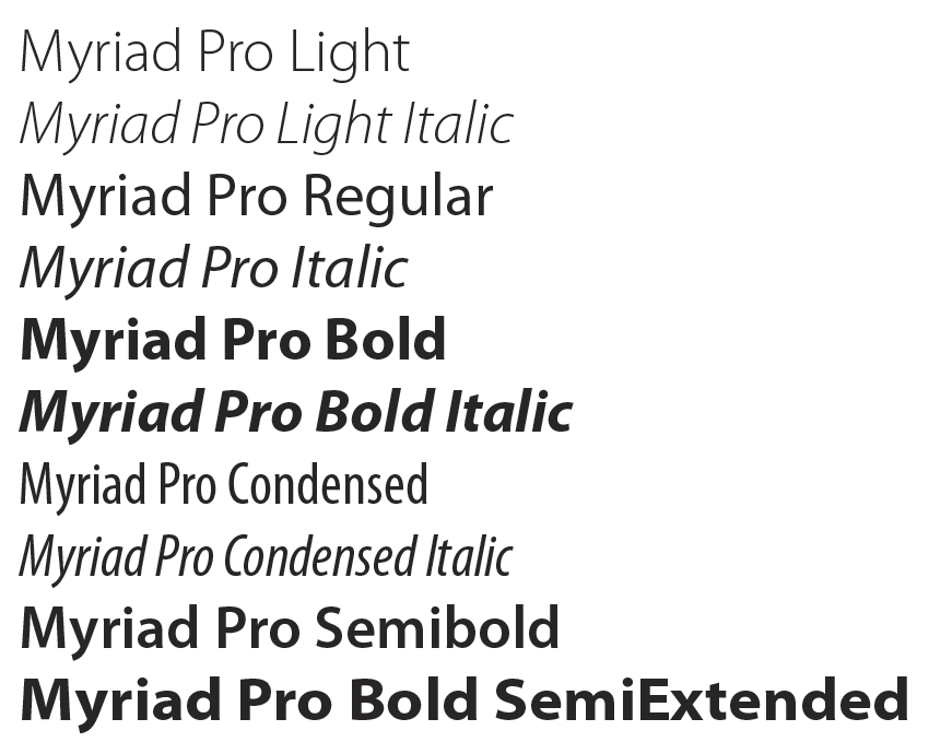 Font Types, Styles and Families | Alexanders Print Advantage